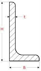 Bromma stål lagerhålelr oliksidiga vinkelstål